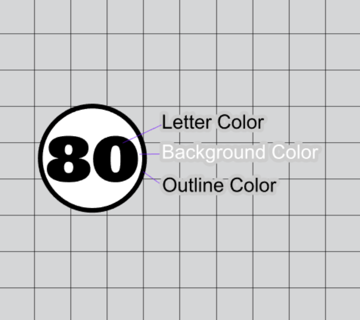 RC SWAG - Custom Number Stickers - RC Stickers